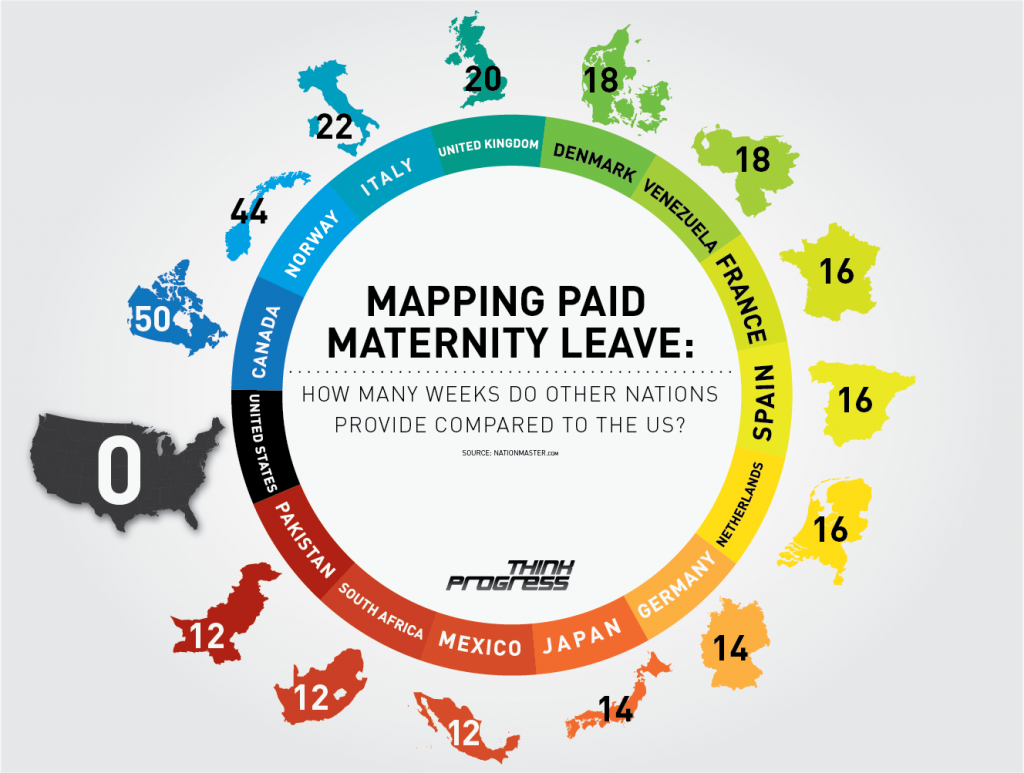 http://thinkprogress.org/health/2012/05/24/489973/paid-maternity-leave-us/