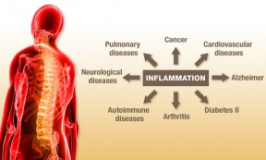 inflammation-diseases-300x173